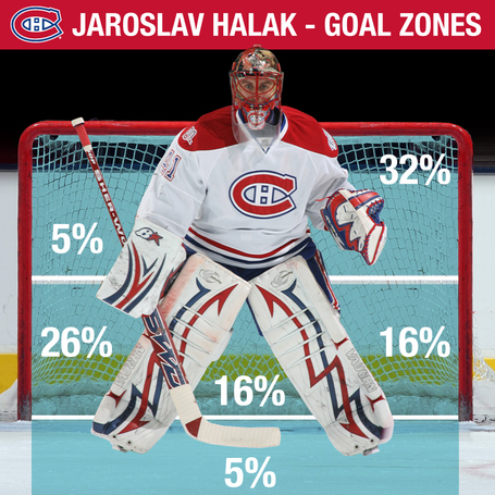 Halak_zones_medium