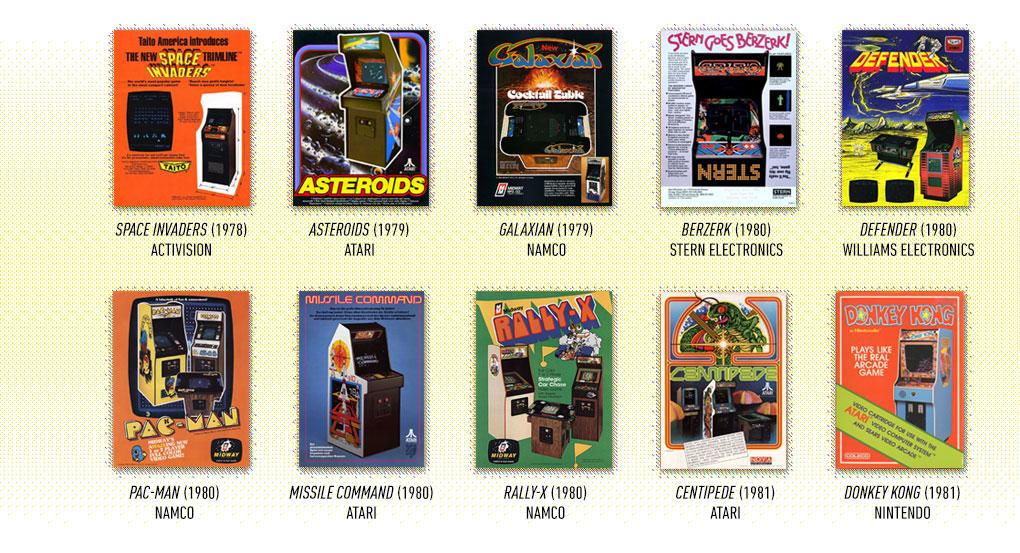 Arcade-timeline2