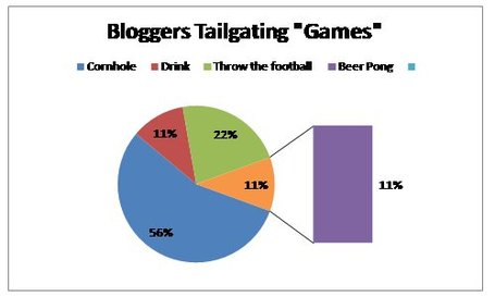 Tailgatinggames_medium