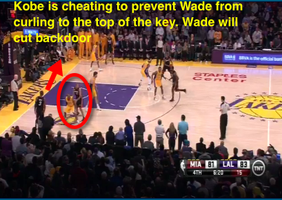 Kobe Bryant Shooting Over Lebron James