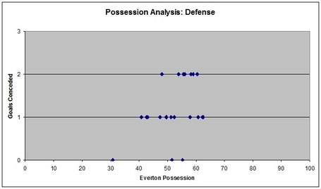 Possession_analysis_defense_medium