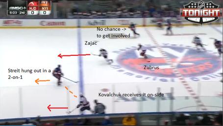 Zajac_1-19-13_goal_8_medium