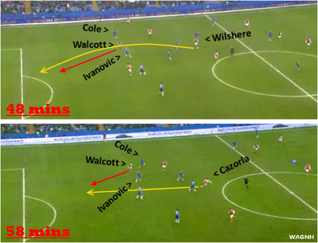 Walcott_goal_medium