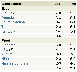 Conference_standings_sec_week_ten_medium