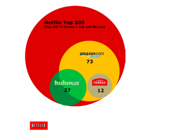 netflix strategic issues The video streaming giant said it will use the proceeds of the senior notes offering for capital expenditures and strategic transactions netflix plans a $16 billion offering of senior notes to raise money for content acquisitions and strategic transactions.