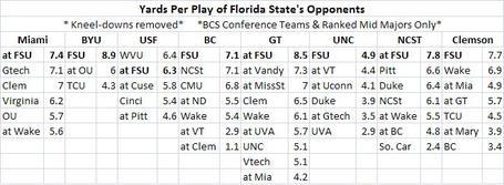 Fsu_defense_suck_table_11