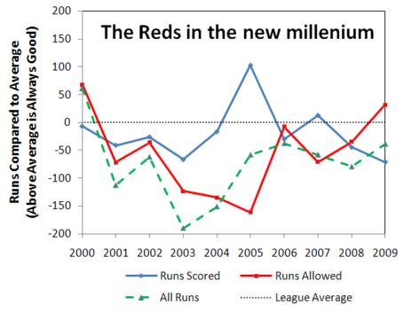 Redsmillenium_medium