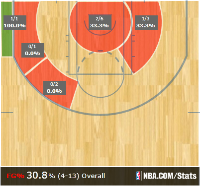 Spencerhawes-shotchart_medium