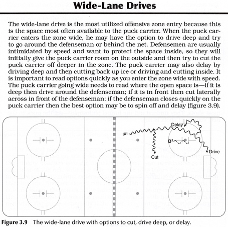 Wide-lane_drives_medium