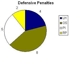Penal2_medium