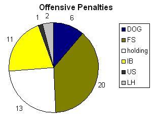 Penal3_medium