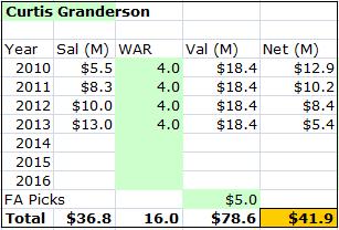 Granderson_medium
