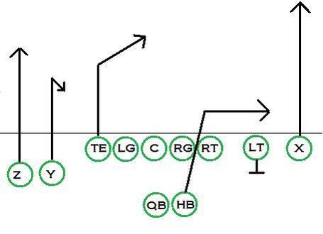 Formation_medium