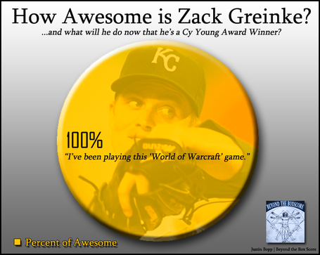 Zack-greinke-amount-of-awesome_medium