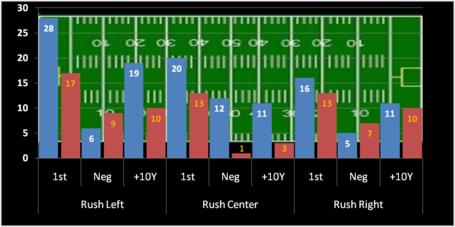 Chart2_medium