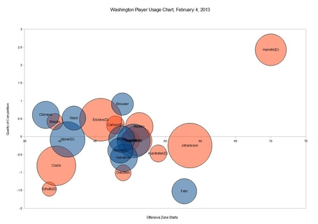 Usage_charts_february_4_medium
