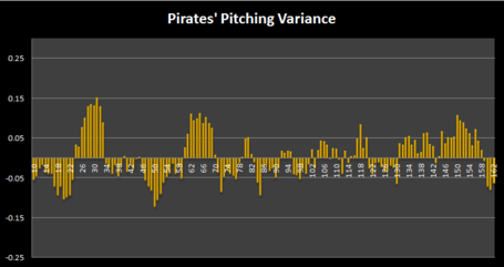 Pirates_pitch_medium