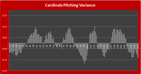 Cardinals_pitch_medium