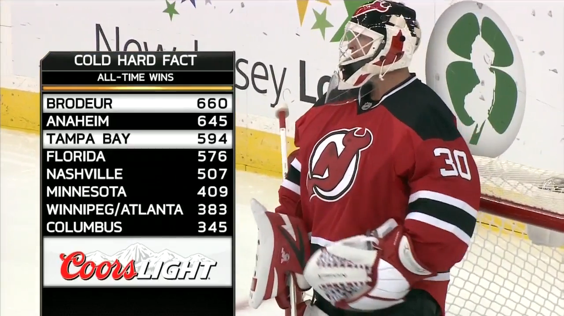 Marty Brodeur Is Better Than Your Hockey Franchise Sbnation Com