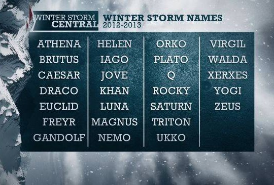 Weather_channel_storm_names