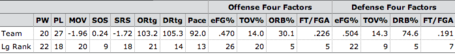 2012_13_minnesota_timberwolves_roster_and_stats___basketball_reference
