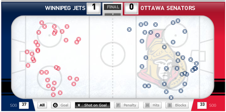 2013-02-09_jets_senators_shotchart_medium