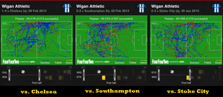 Wigan_s_attacking_pattern_medium