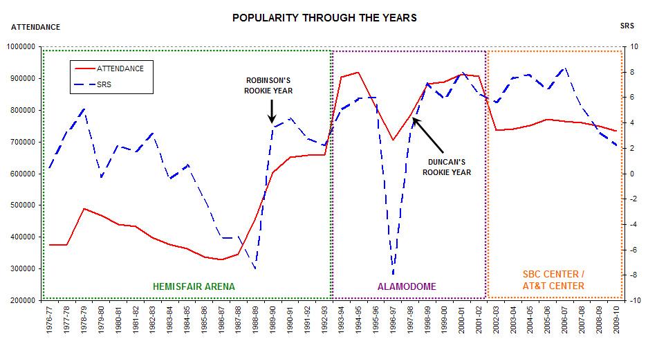 Graph11_medium
