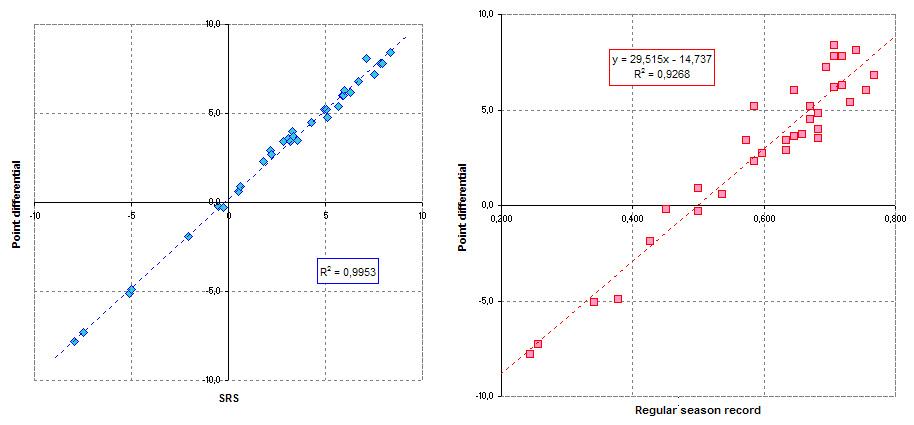 Graph15_medium
