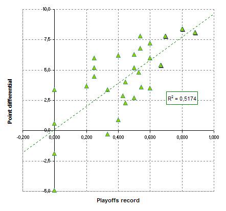 Graph16_medium