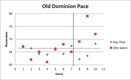 Old_dominion_pace_medium