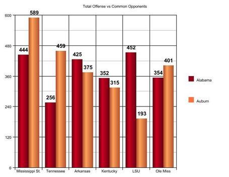 Total_vs_common_opponents_medium