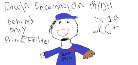 Edwin_encarnacion_medium