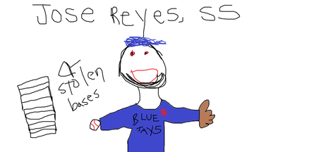 Jose_reyes_medium