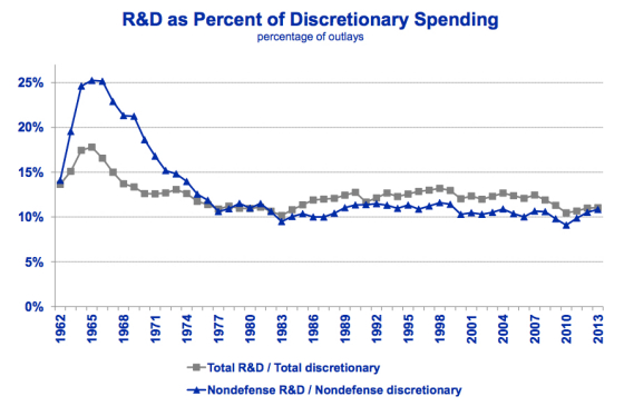 Discretionary_spending