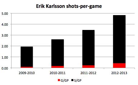 Erik_karlsson_spg_medium