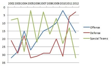 Dvoa_graph_medium