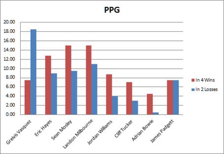 Ppg_medium