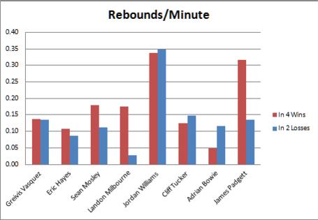 Reboundspmin_medium