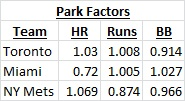 Jays_new_starters_park_factors_medium