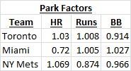 Jays_new_starters_park_factors_medium