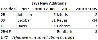 Jays_new_starters_new_d_medium