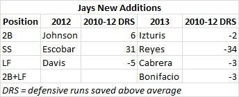 Jays_new_starters_new_d_medium