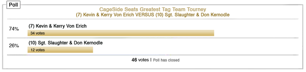 Cssgttt-rd1-day6-poll_large