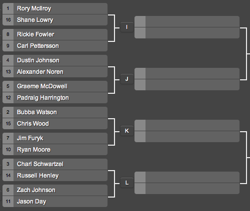 Match Play Golf Bracket Templates
