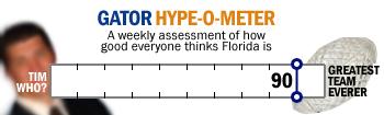 Hypeometerweek14_medium