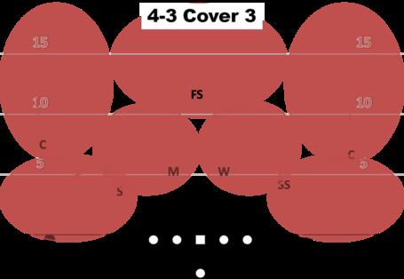 Cover3_medium