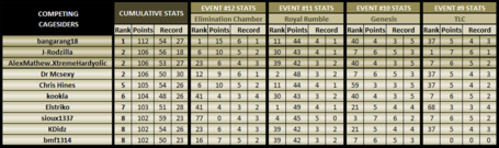 Cumulative-event12-topten_medium