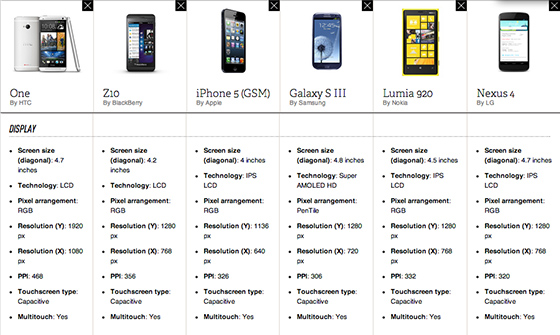Htconecomparison