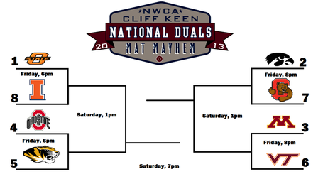 2013_national_duals_bracket_medium